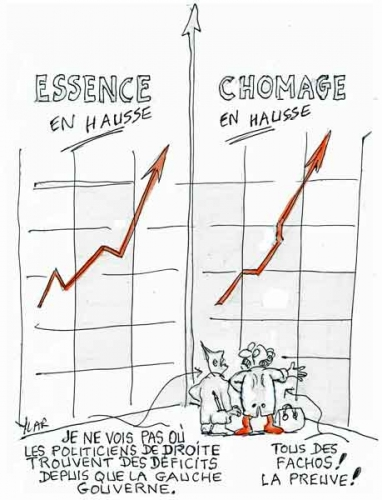 forte hausse des prix,chômage en hausse,prix de l'essence,économie,carburants,gouvernement hollande