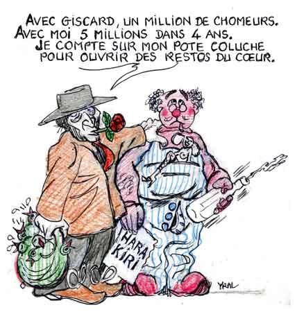 Coluche,Mitterrand,chômage